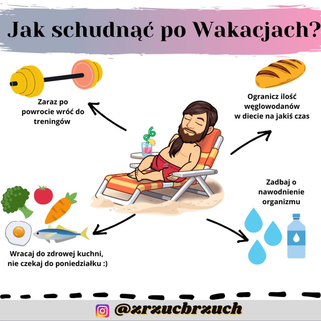 Jak schudnąć po wakacjach ?